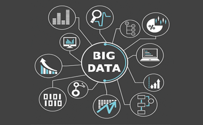 ZeetaShop Big Data